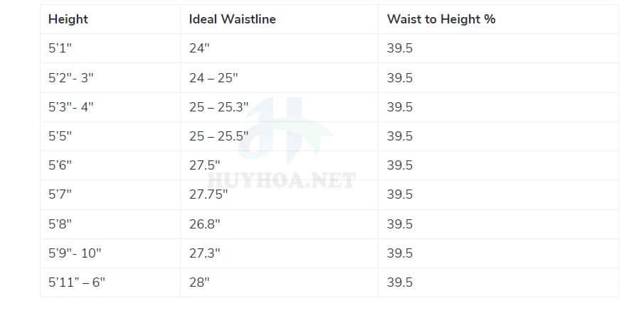 Waist measurement chart for women