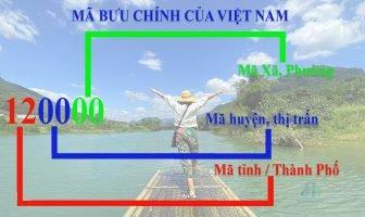 Mã bưu chính Viet Nam