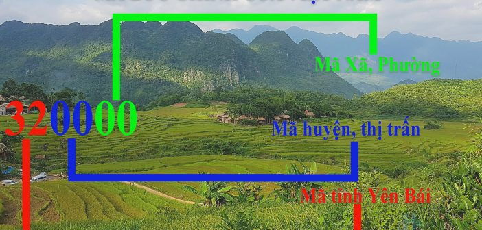 Postal Code Yen Bai