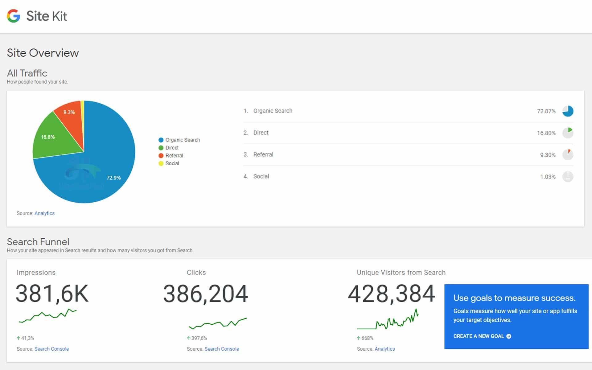 Kiểm tra lượt truy cập website với Google Site Kit