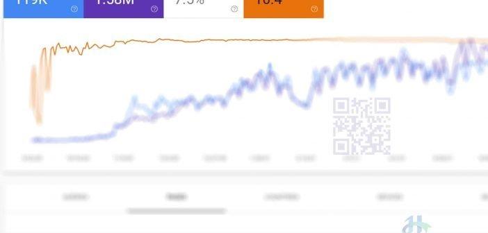 Google Search Console là một công cụ web miễn phí của Google cung cấp thông tin về cách hiển thị website của bạn trong kết quả tìm kiếm