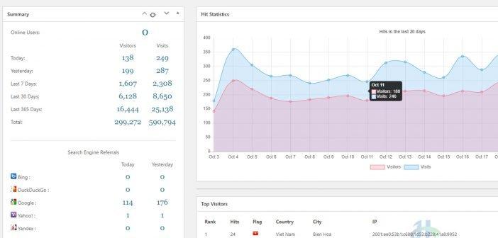 Thống kê truy cập website với Google Analytics