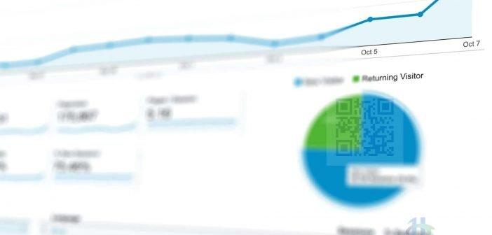 Google Analytics là công cụ thống kê truy cập website miễn phí tốt nhất được cung cấp bởi chính Google